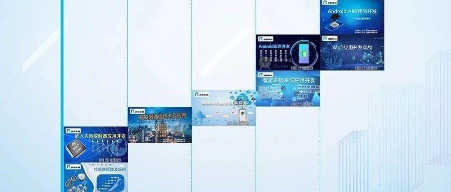 百科荣创在线学习服务平台I课程更新通知